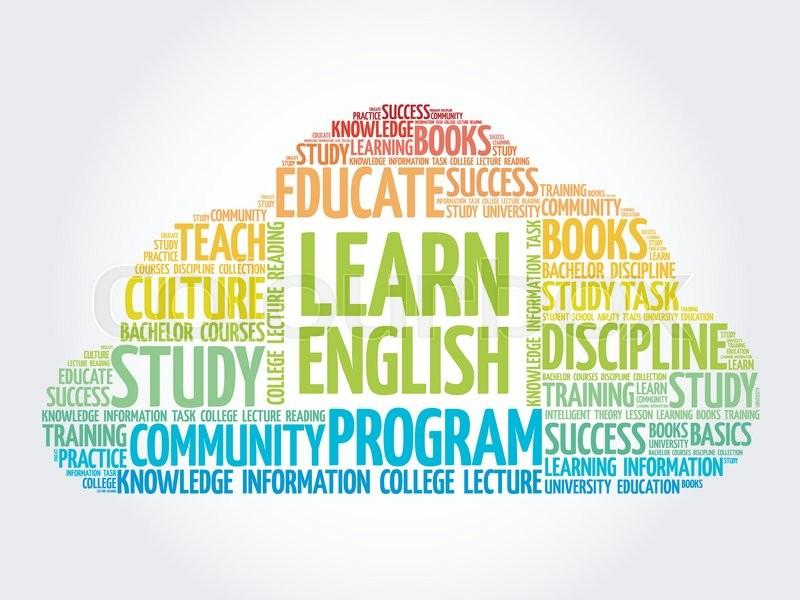 Tìm hiểu về từ hỏi How, Where, When trong tiếng Anh